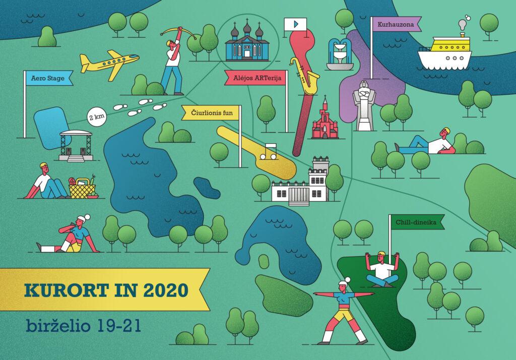 Kurort IN 2020